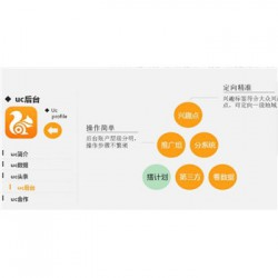 潍坊小程序公司/西安小程序公司/泰安小程序
