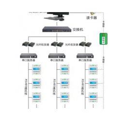 远程售电费控管理系统陕西亚川厂家
