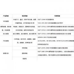 湖南省聚晶玻璃-第三方检测机构