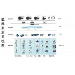 能耗监测管理系统和建筑设备管理系统