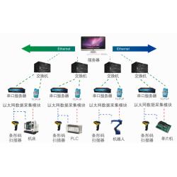 MDA设备数据采集系统
