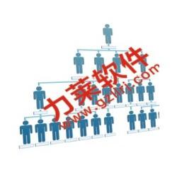 直销提成系统,精致版直销公司财务软件